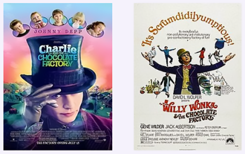 What are some differences between the two willy wonka and the chocolate factory movies?