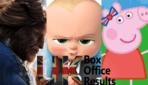 UK Box Office Results Apr 7-9 2017