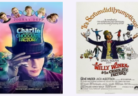 Original vs Remake: Willy Wonka and the Chocolate Factory vs Charlie and the Chocolate Factory