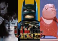 UK Weekend Box Office Results Feb 10-12