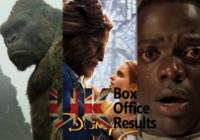 UK Box Office Results Mar 17-19