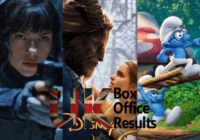 UK Box Office Results Mar 31 – Apr 2 2017