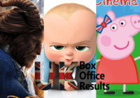 UK Box Office Results Apr 7-9 2017