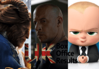 UK Box Office Results Apr 14-16 2017
