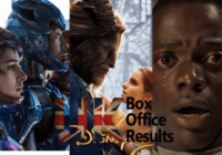 UK Box Office Results Mar 24-26 2017