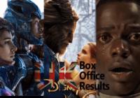 UK Box Office Results Mar 24-26 2017