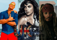 UK Box Office Chart: 2nd-4th June 2017