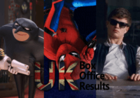 UK Box Office Chart – July 7-9 2017