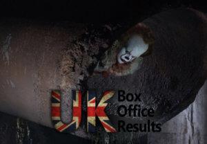 'It' UK Box Office Report