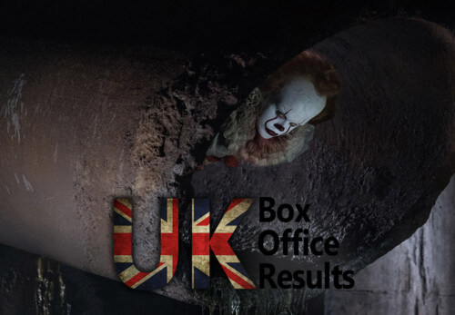 'It' UK Box Office Report
