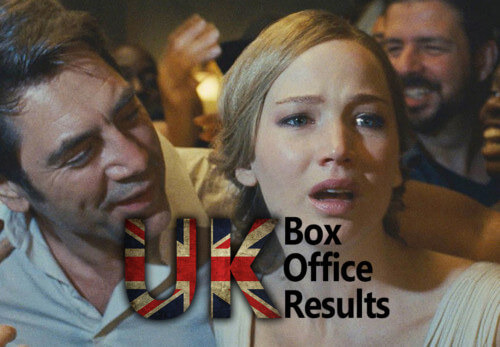 UK Box Office Results September 15-17 2017