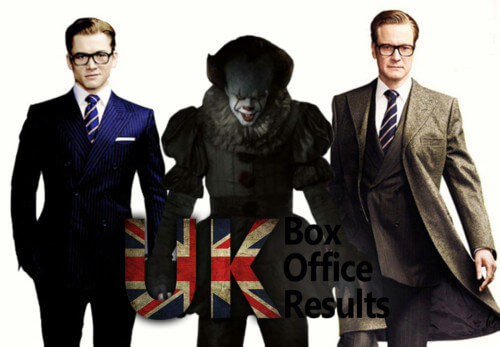 IT 2017 Kingsman The Golden Circle UK Box Office