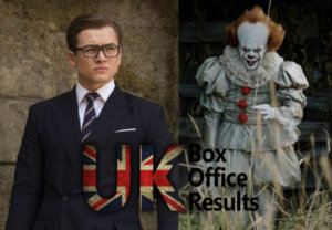 Kingsman the Golden Circle and IT Movie Box Office UK