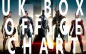 UK Box Office Report November 17-19th 2017