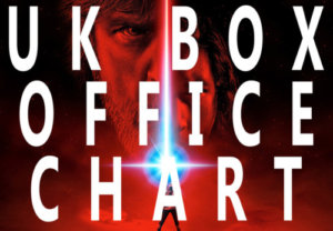 The Last Jedi UK Box Office