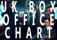 UK Box Office Report Dec 8-10th 2017
