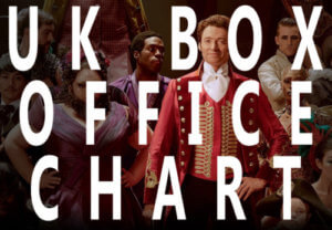 The Greatest Showman UK Box Office Results