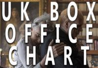 All Change: UK Box Office Report Jan 12-14th 2018