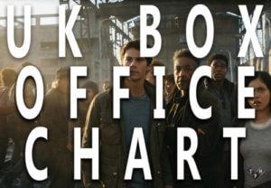 UK Box Office Report January 26th 2018