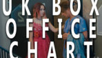 Lady Bird vs Best Picture Nominees – UK Box Office Report Feb 23-25 2018
