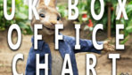 Peter Rabbit's Remarkable Performance   UK Box Office Report March 16-18th 2018