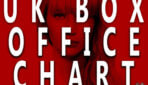 Jennifer Lawrence Bankable? UK Box Office Chart 2nd-4th March 2018