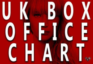 Red Sparrow Uk Box Office