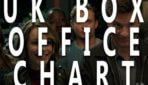 Which Best Picture Oscar Nominee Won the Box Office?   UK Box Office Report March 9-11th 2018