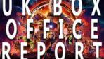 Full Avengers: Infinity War Box Office Analysis | UK Box Office Report Apr 27-29th 2018
