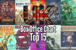 Box Office Chart Results
